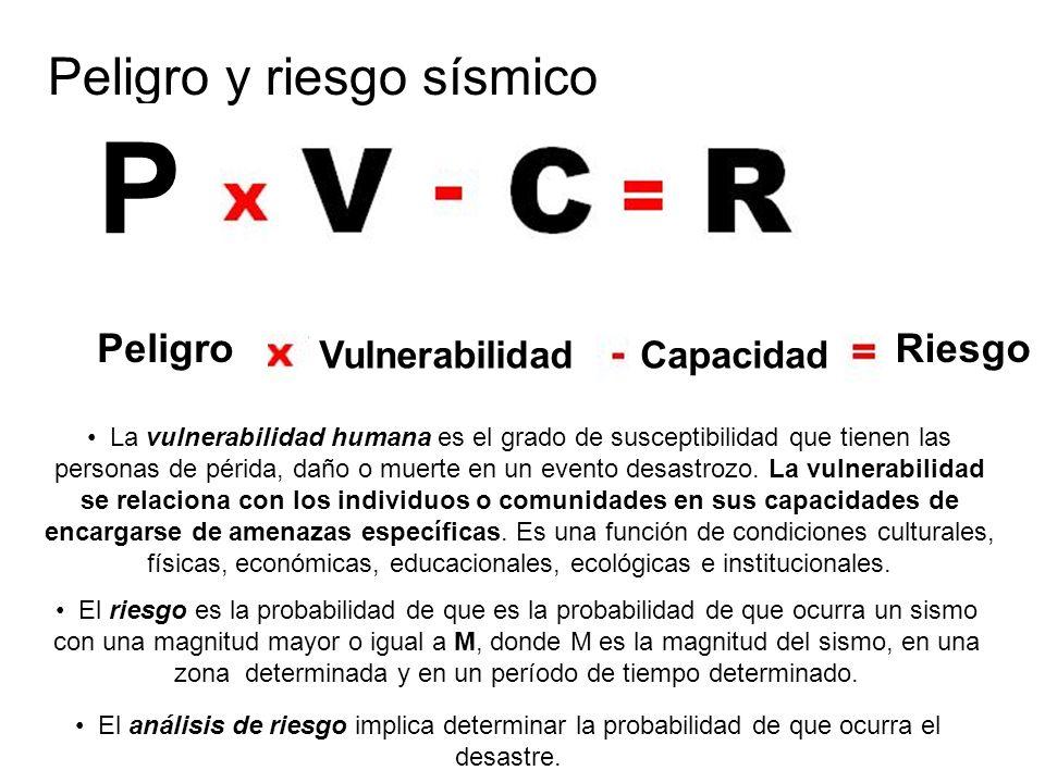 P Peligro y riesgo sísmico Peligro Riesgo Vulnerabilidad Capacidad