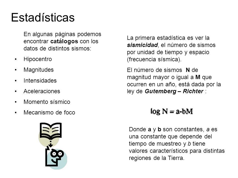 Estadísticas En algunas páginas podemos encontrar catálogos con los datos de distintos sismos: Hipocentro.