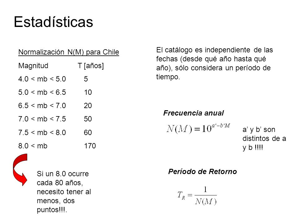 Estadísticas El catálogo es independiente de las fechas (desde qué año hasta qué año), sólo considera un período de tiempo.