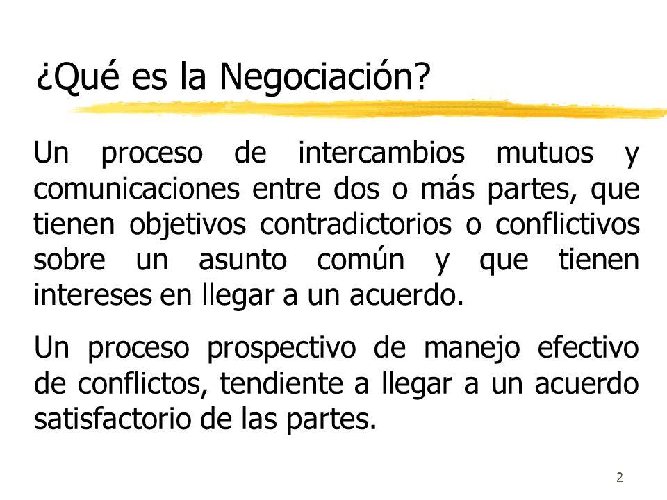¿Qué es la Negociación
