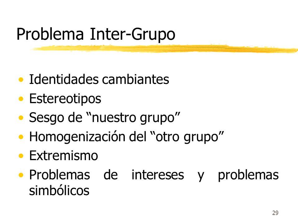 Problema Inter-Grupo Identidades cambiantes Estereotipos