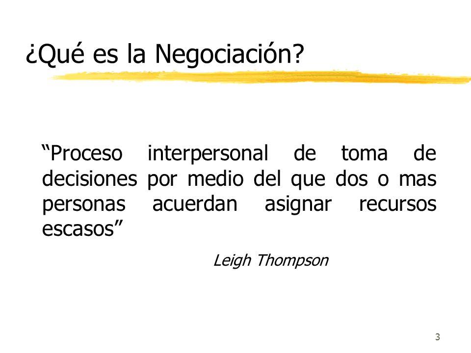 ¿Qué es la Negociación Proceso interpersonal de toma de decisiones por medio del que dos o mas personas acuerdan asignar recursos escasos