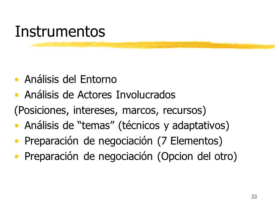 Instrumentos Análisis del Entorno Análisis de Actores Involucrados