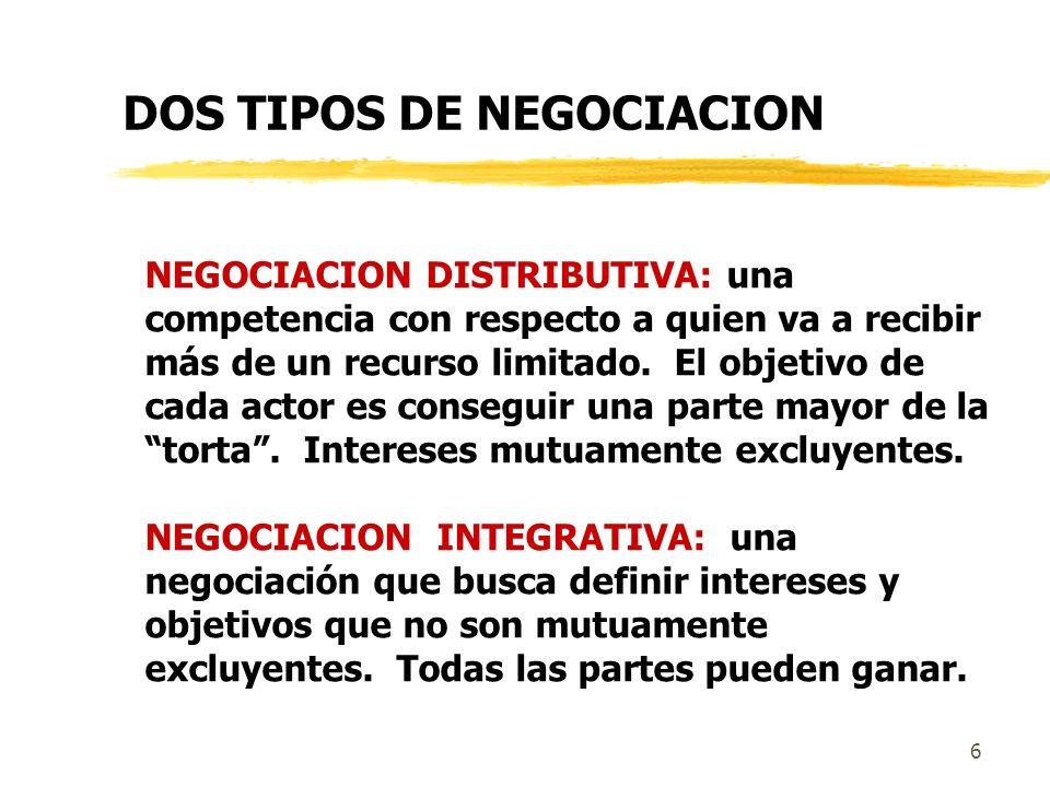 DOS TIPOS DE NEGOCIACION