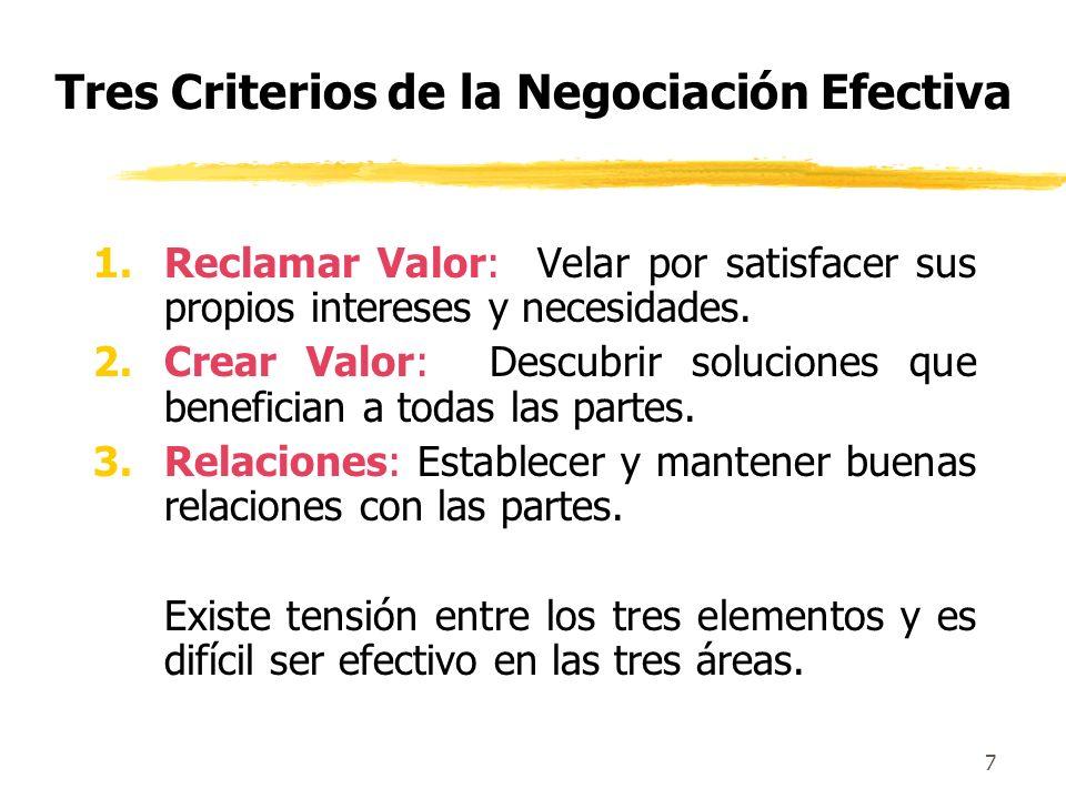 Tres Criterios de la Negociación Efectiva