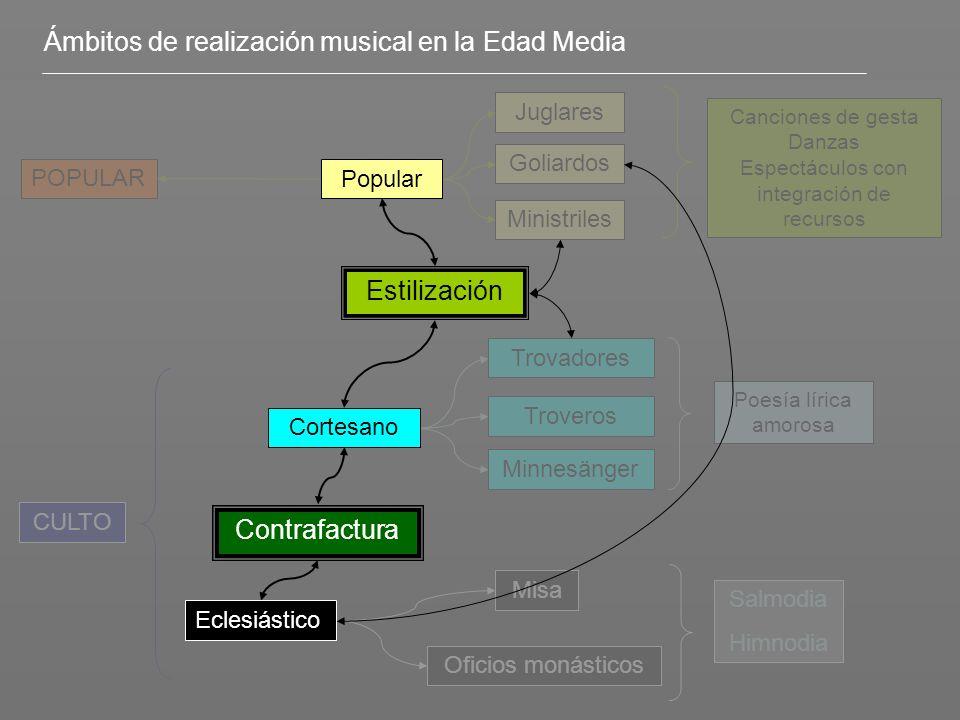Espectáculos con integración de recursos