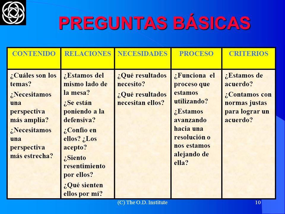 PREGUNTAS BÁSICAS CONTENIDO RELACIONES NECESIDADES PROCESO CRITERIOS