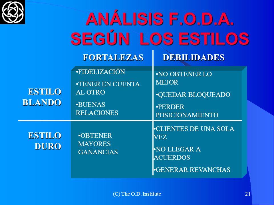 ANÁLISIS F.O.D.A. SEGÚN LOS ESTILOS