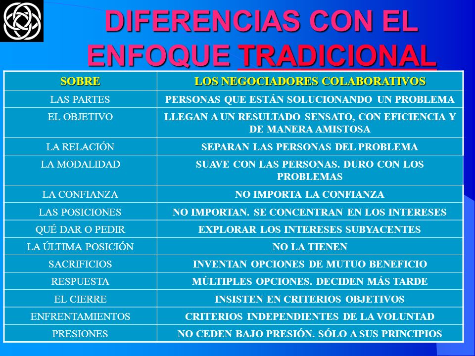 DIFERENCIAS CON EL ENFOQUE TRADICIONAL