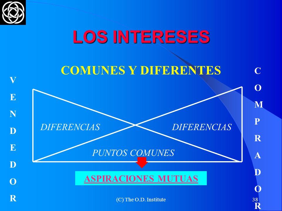LOS INTERESES COMUNES Y DIFERENTES C O M P R A D V E N D O R