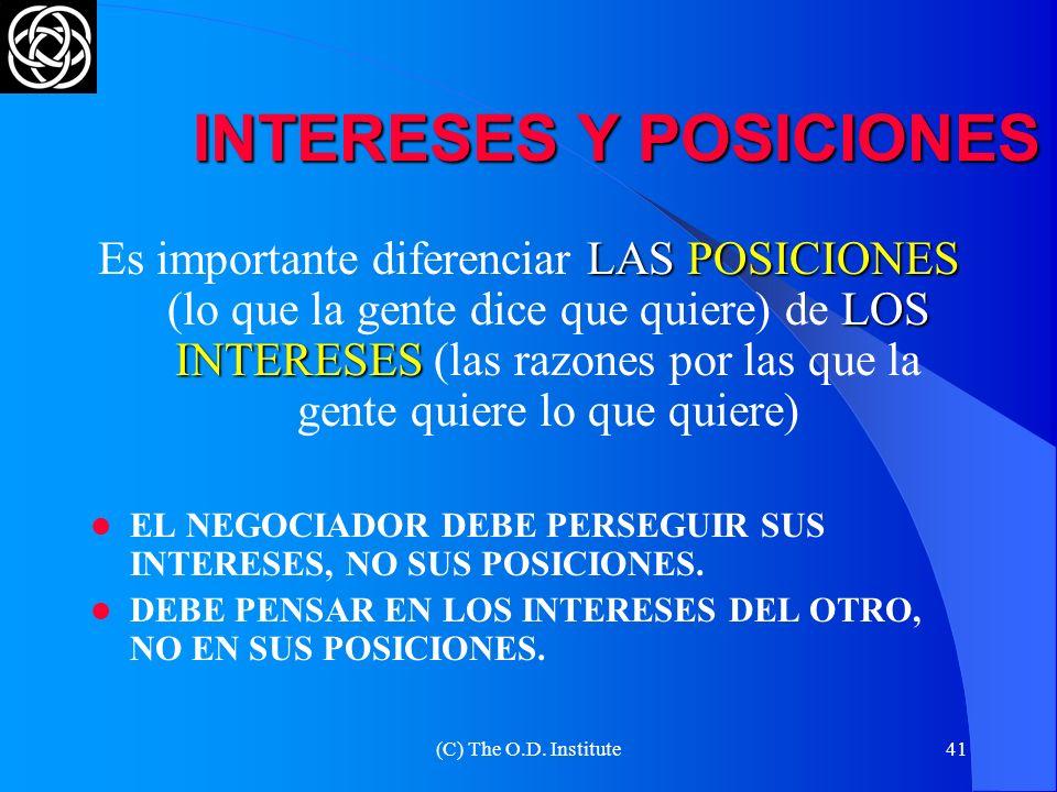 INTERESES Y POSICIONES