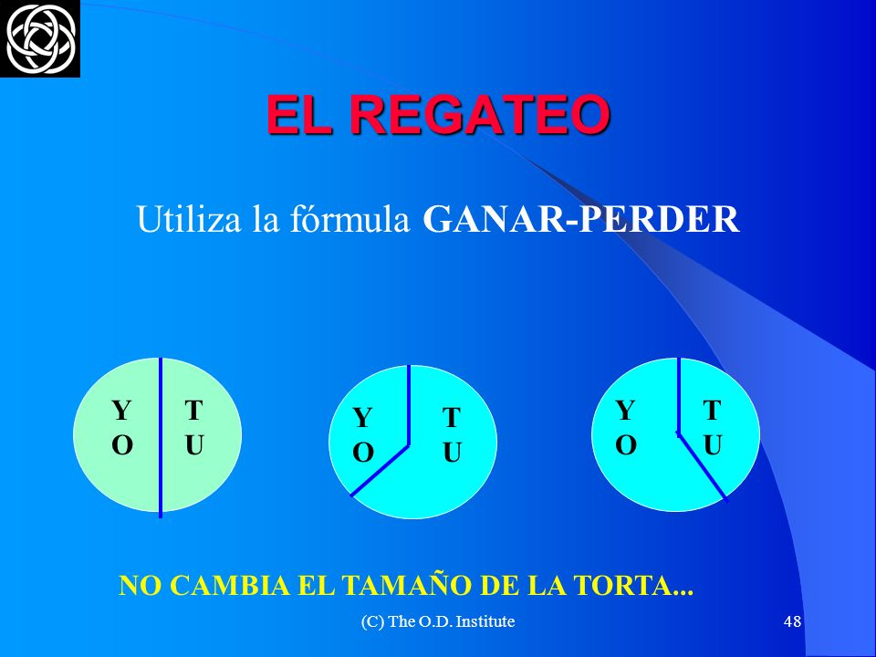 Utiliza la fórmula GANAR-PERDER