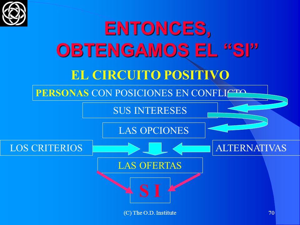 ENTONCES, OBTENGAMOS EL SI