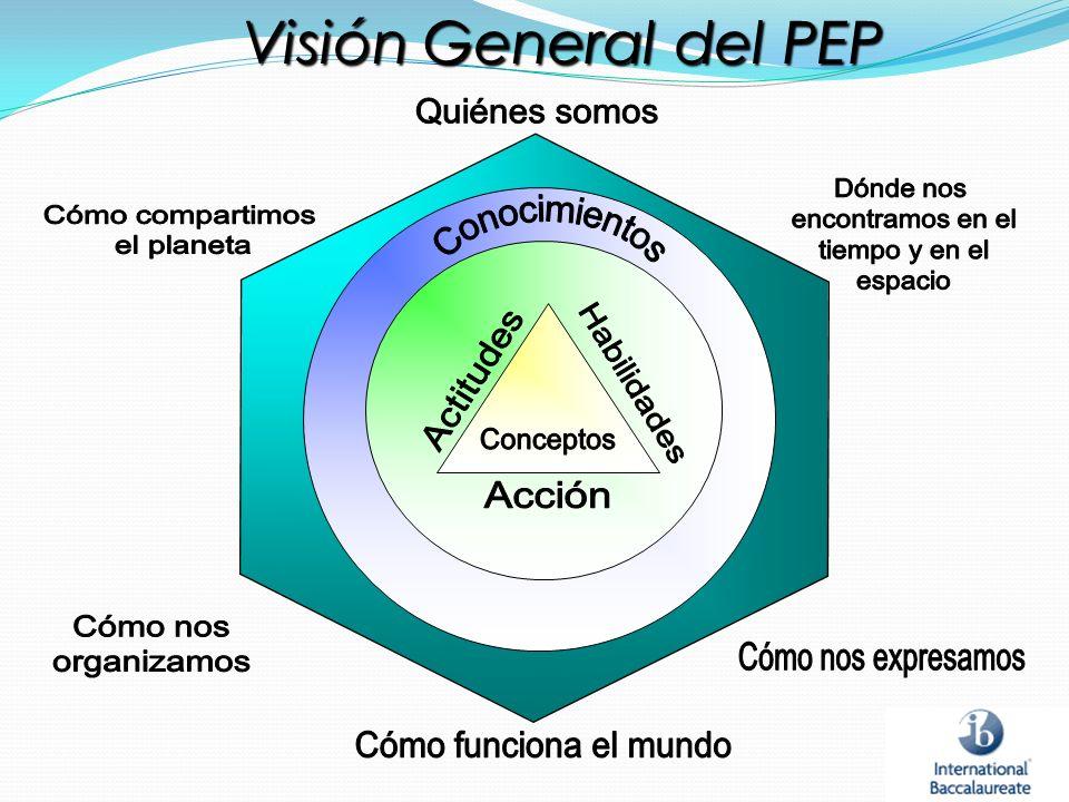 Visión General del PEP Quiénes somos Dónde nos encontramos en el