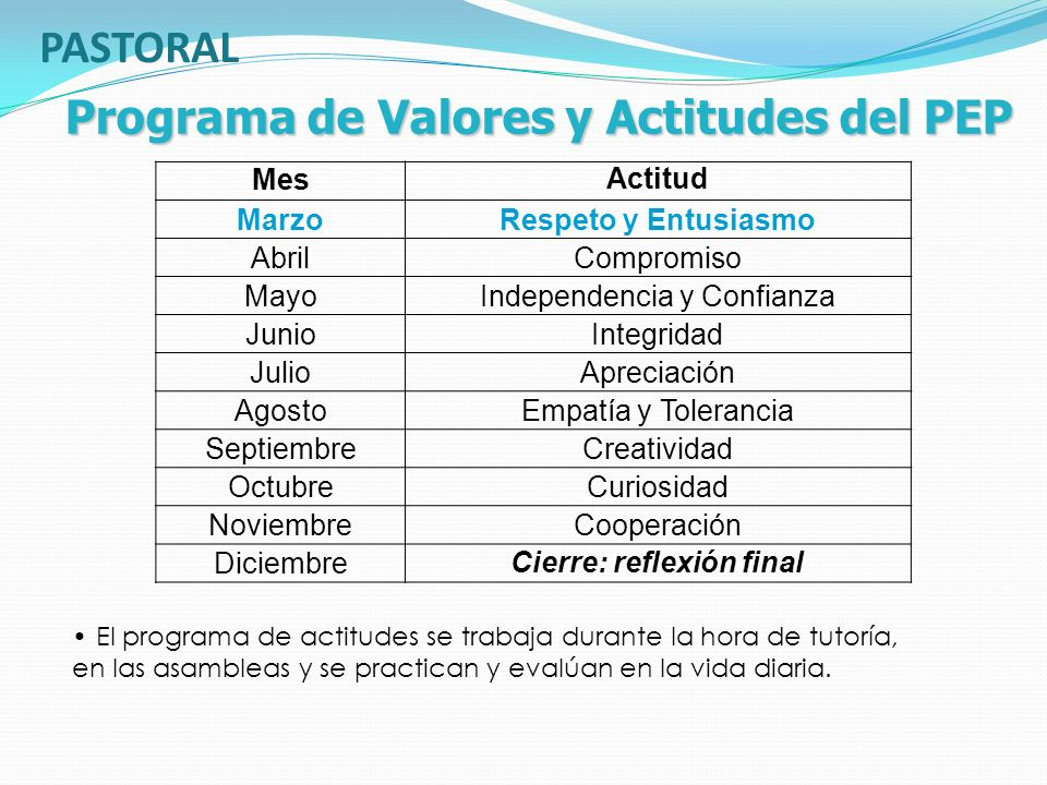 Programa de Valores y Actitudes del PEP Cierre: reflexión final