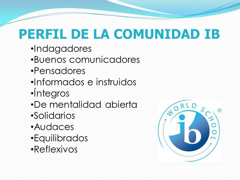PERFIL DE LA COMUNIDAD IB