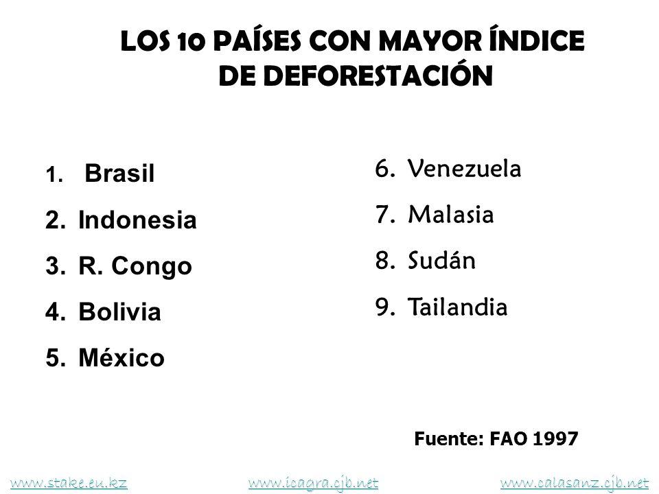 LOS 10 PAÍSES CON MAYOR ÍNDICE