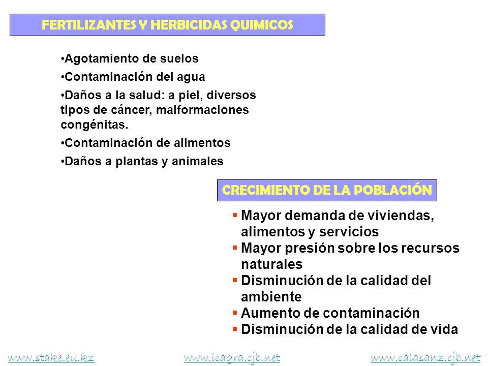 FERTILIZANTES Y HERBICIDAS QUIMICOS