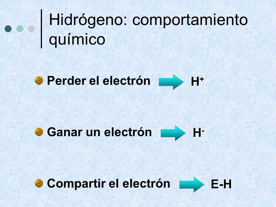 Hidrógeno: comportamiento químico