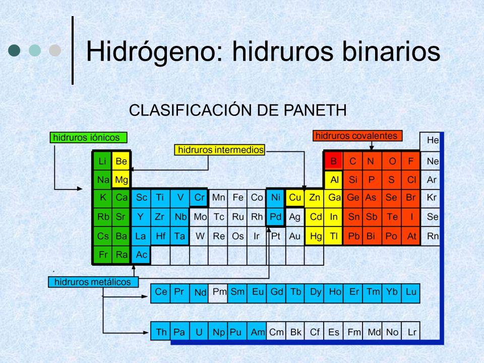 Hidrógeno: hidruros binarios