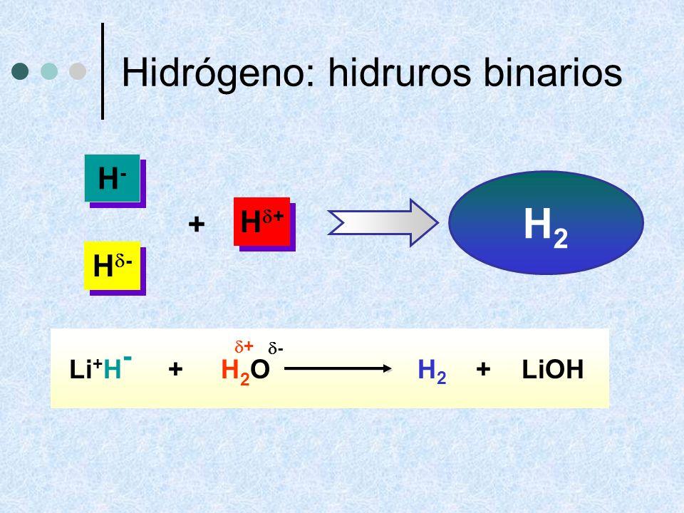 H2 Hidrógeno: hidruros binarios H- Hd+ + Hd- d+ d-