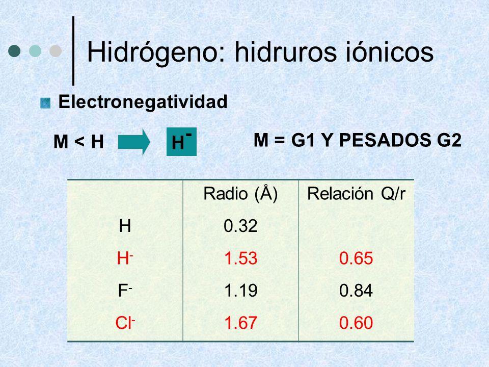 Hidrógeno: hidruros iónicos