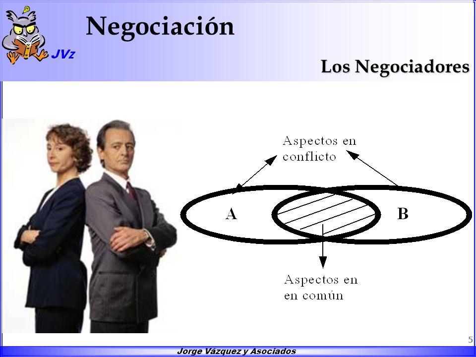Negociación Los Negociadores