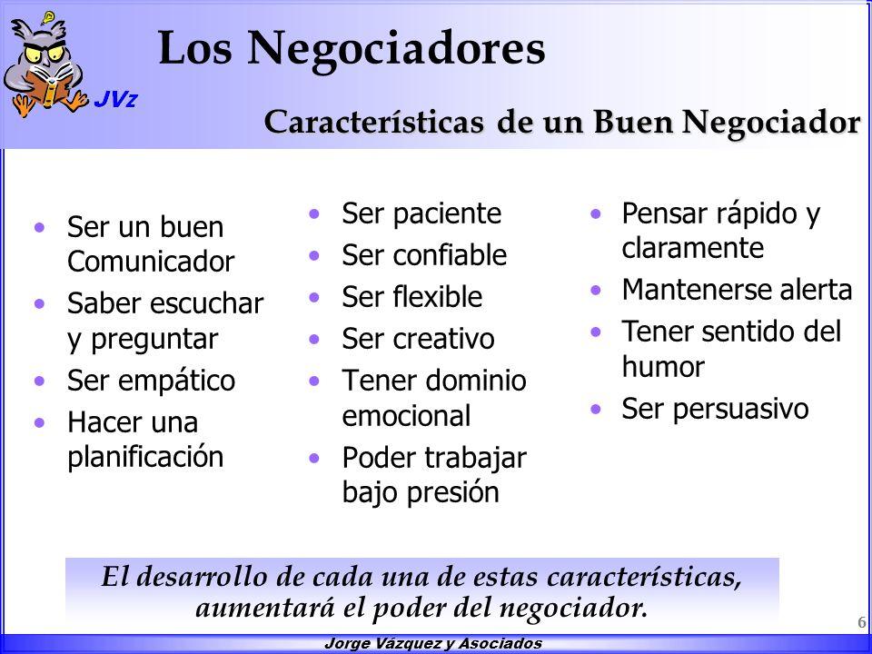 Los Negociadores Características de un Buen Negociador Ser paciente