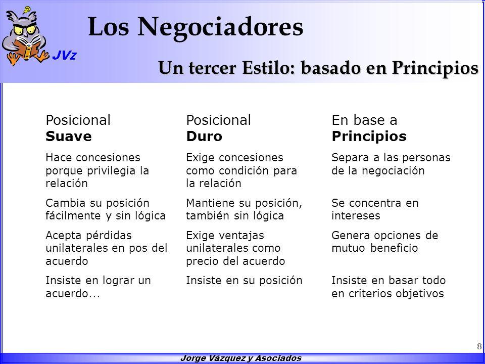 Los Negociadores Un tercer Estilo: basado en Principios