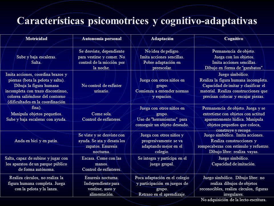 Características psicomotrices y cognitivo-adaptativas