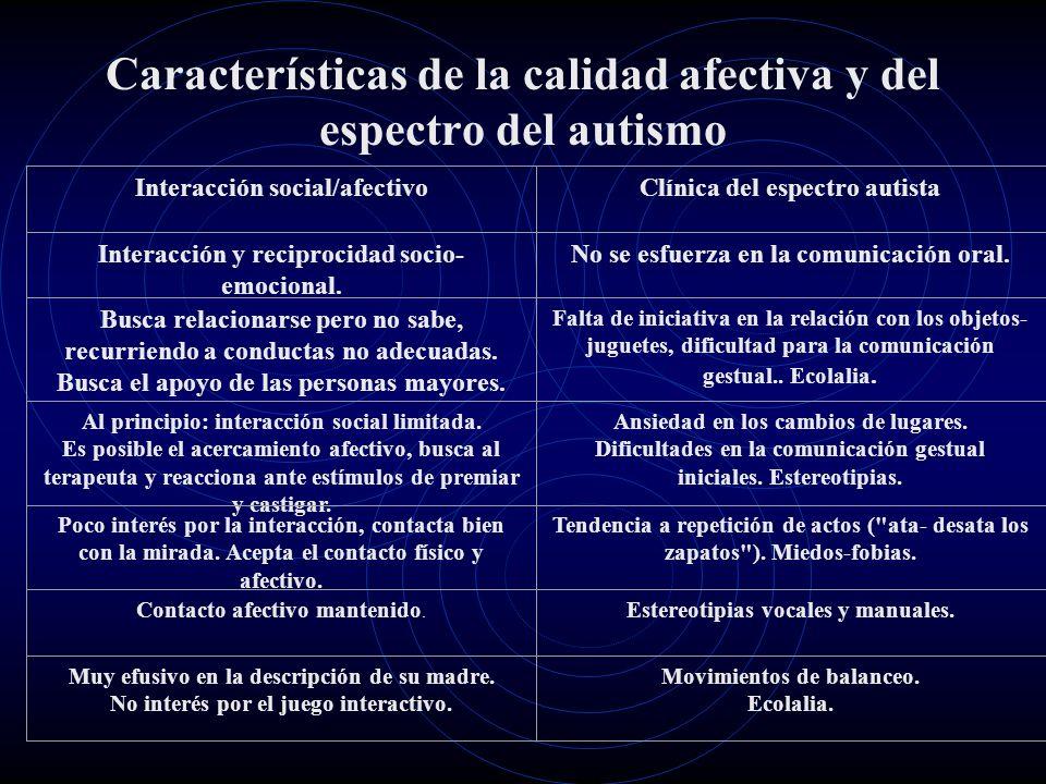 Características de la calidad afectiva y del espectro del autismo