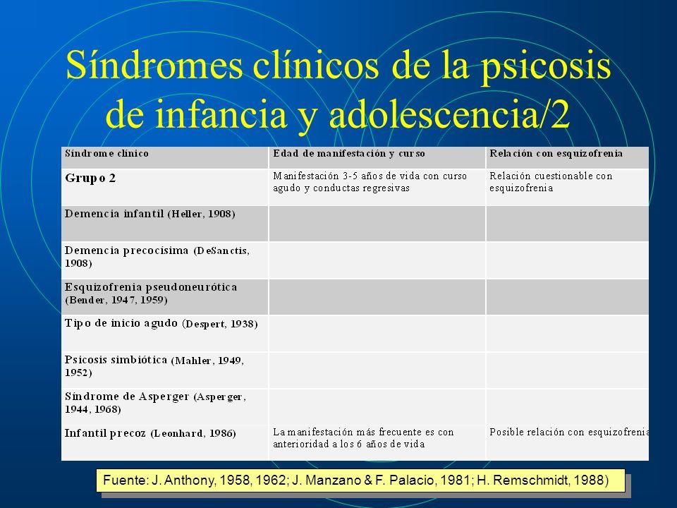 Síndromes clínicos de la psicosis de infancia y adolescencia/2