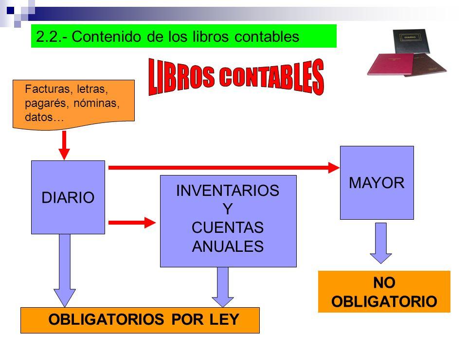 LIBROS CONTABLES 2.2.- Contenido de los libros contables MAYOR DIARIO