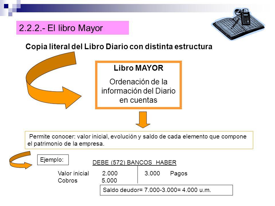 Ordenación de la información del Diario en cuentas