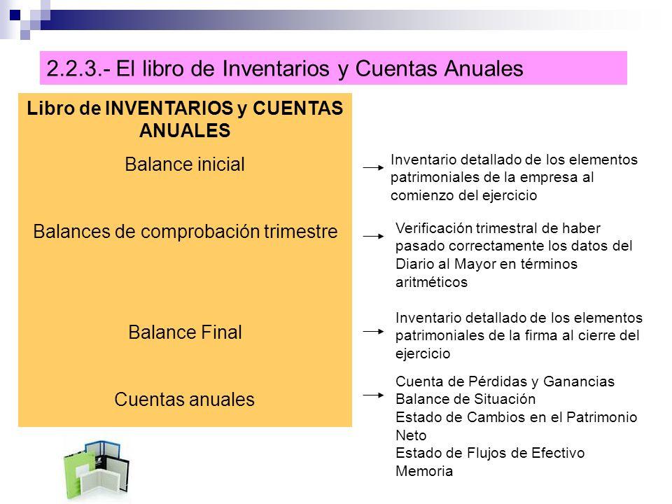 Libro de INVENTARIOS y CUENTAS ANUALES