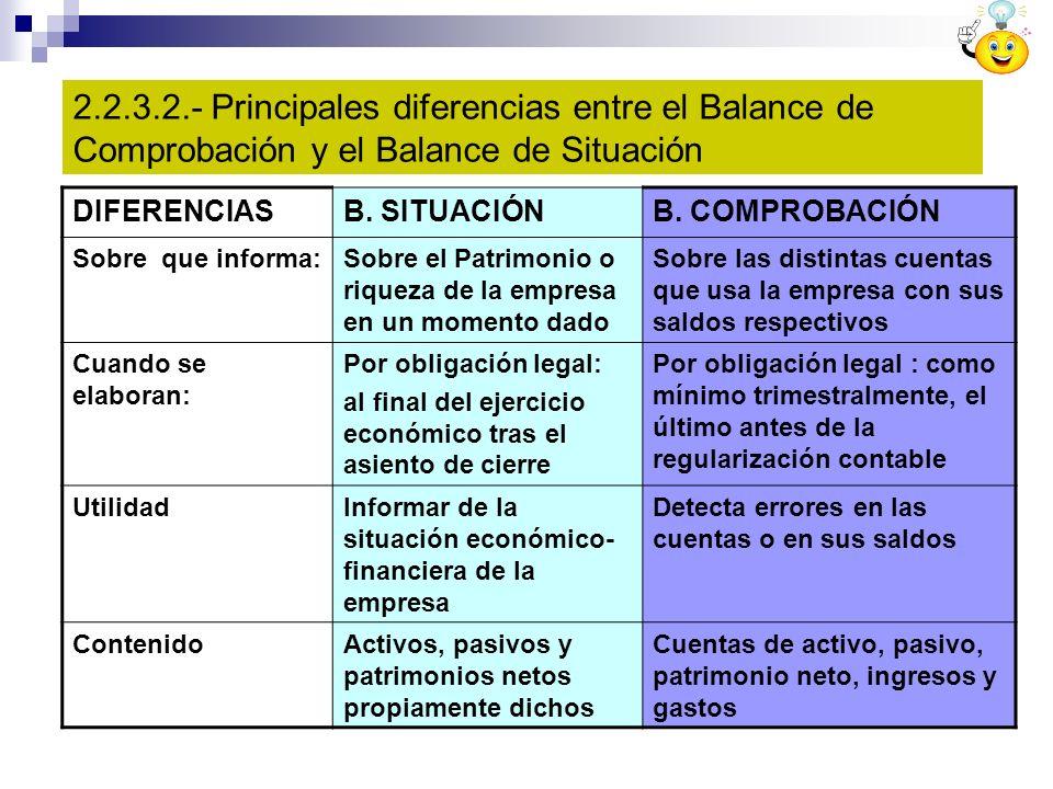 2.2.3.2.- Principales diferencias entre el Balance de Comprobación y el Balance de Situación