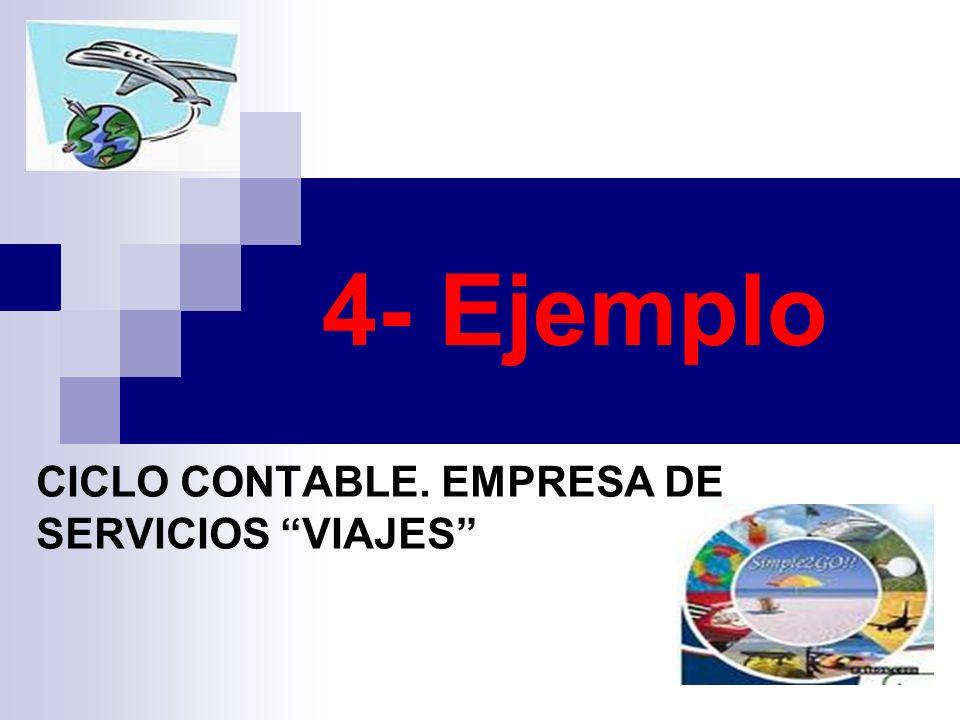 CICLO CONTABLE. EMPRESA DE SERVICIOS VIAJES