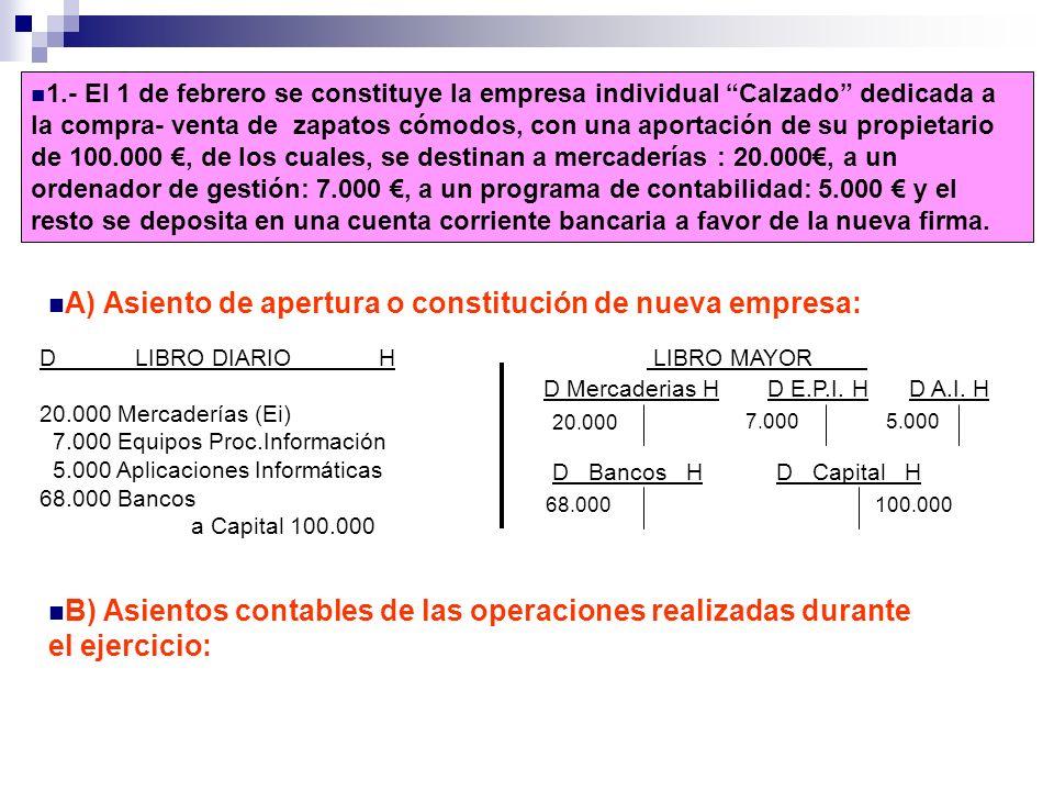 A) Asiento de apertura o constitución de nueva empresa: