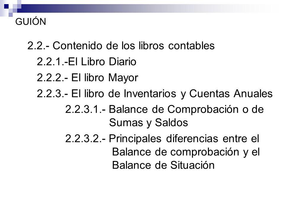 2.2.- Contenido de los libros contables 2.2.1.-El Libro Diario
