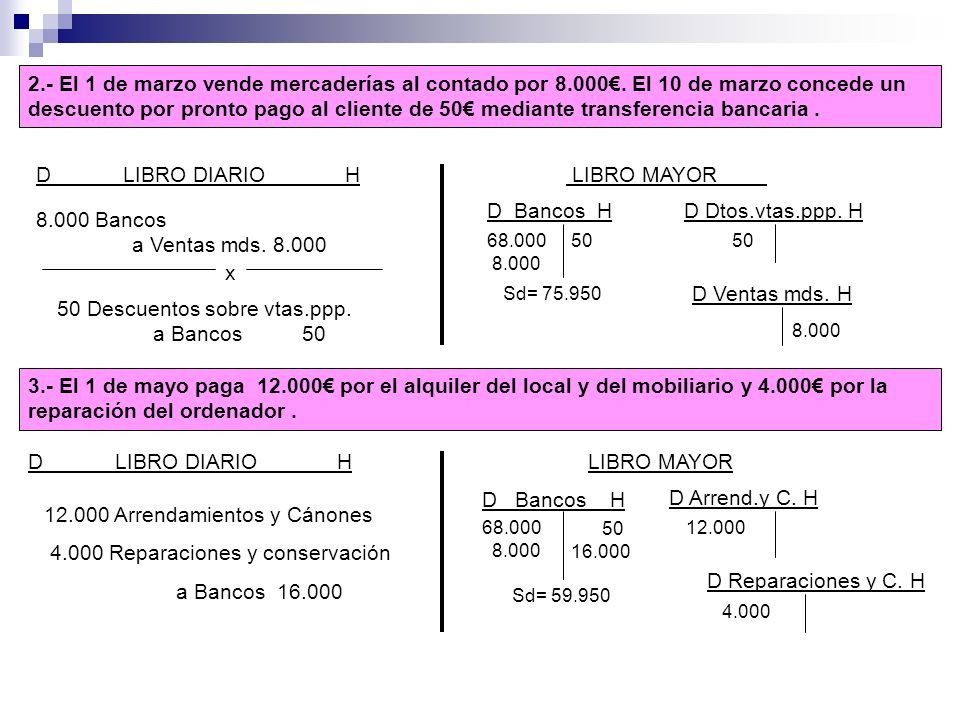 50 Descuentos sobre vtas.ppp. a Bancos 50