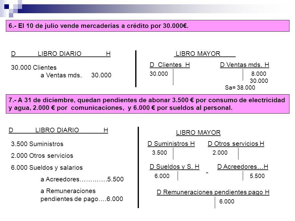 6.- El 10 de julio vende mercaderías a crédito por 30.000€.