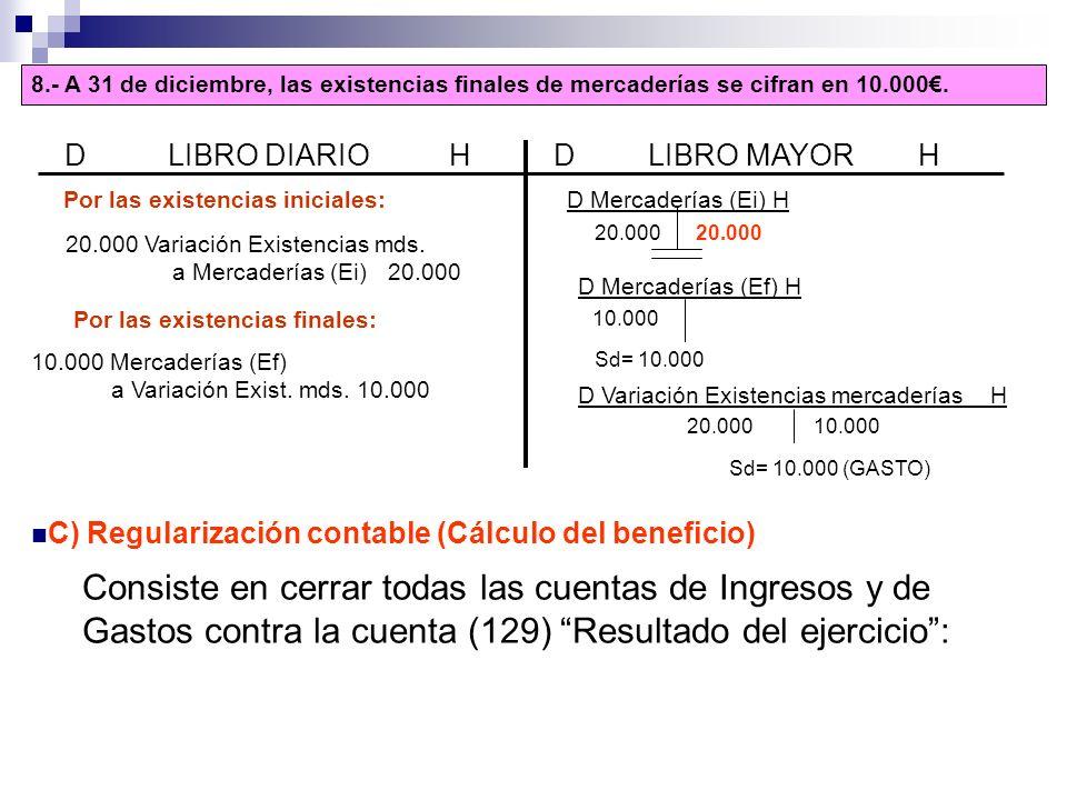 8.- A 31 de diciembre, las existencias finales de mercaderías se cifran en 10.000€.
