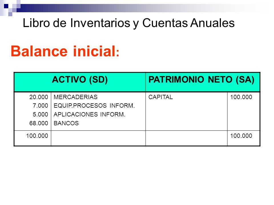 Balance inicial: Libro de Inventarios y Cuentas Anuales ACTIVO (SD)
