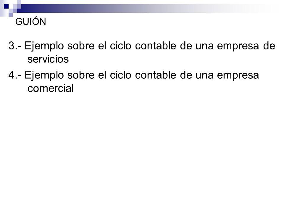 3.- Ejemplo sobre el ciclo contable de una empresa de servicios