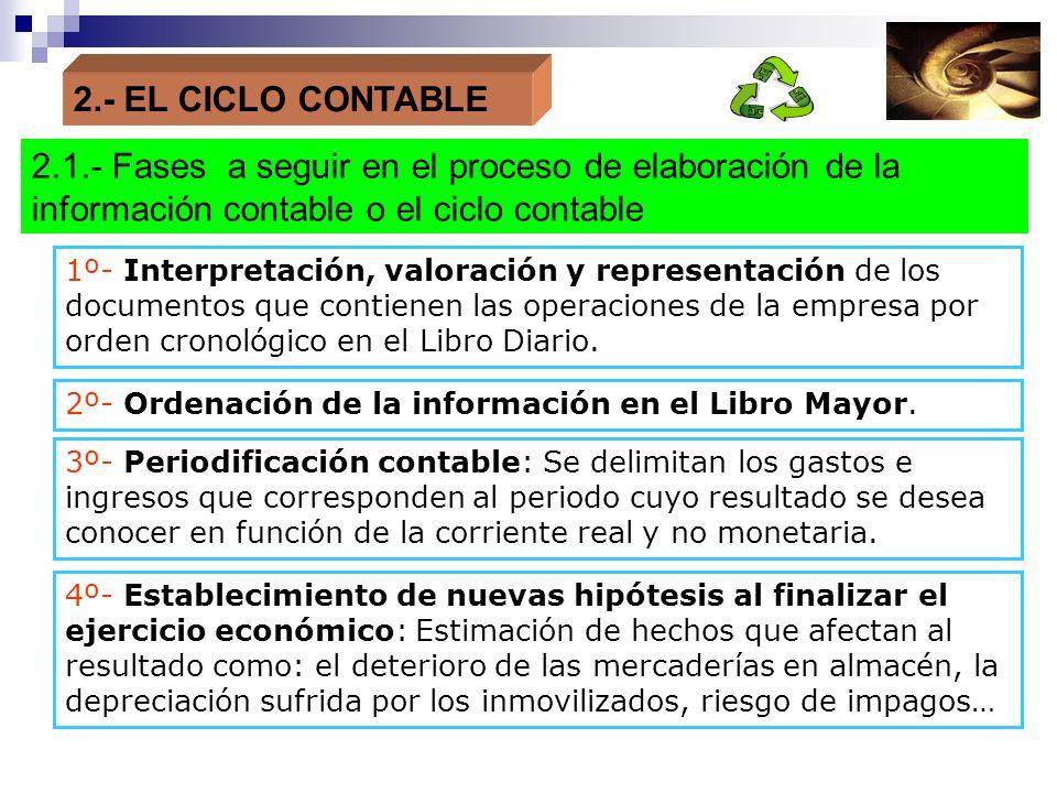 2.- EL CICLO CONTABLE 2.1.- Fases a seguir en el proceso de elaboración de la información contable o el ciclo contable.