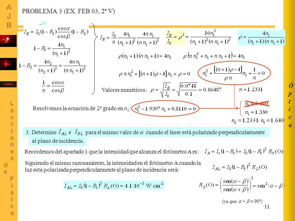 PROBLEMA 3 (EX. FEB 03, 2ª V) Óptica Valores numéricos: