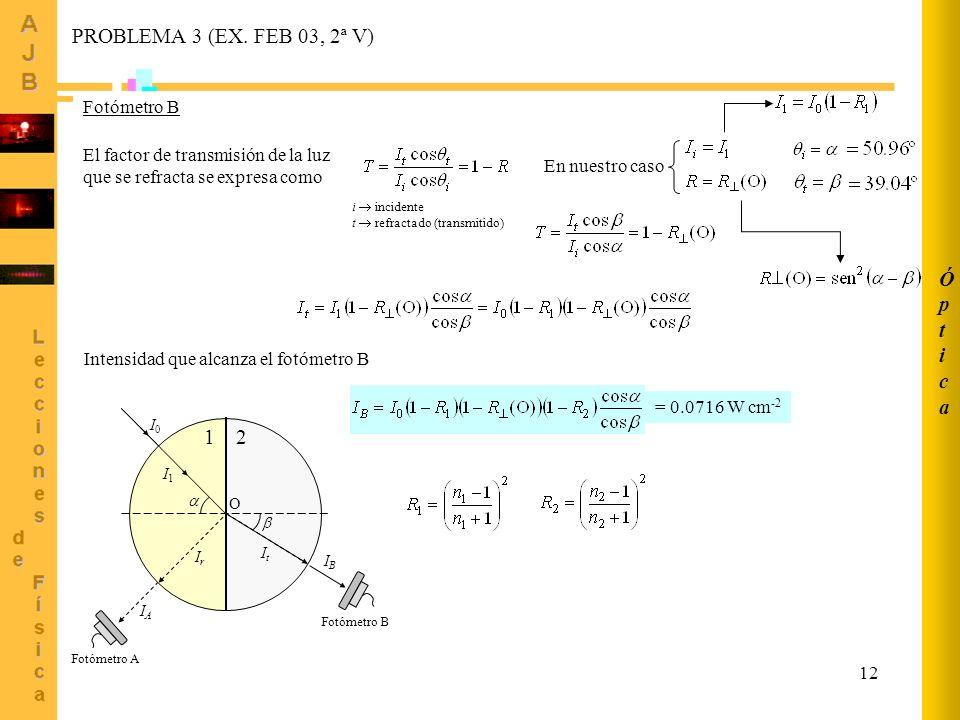 Óptica PROBLEMA 3 (EX. FEB 03, 2ª V) 1 2 Fotómetro B