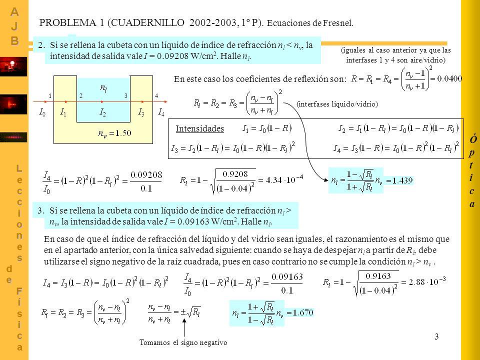 (iguales al caso anterior ya que las interfases 1 y 4 son aire/vidrio)