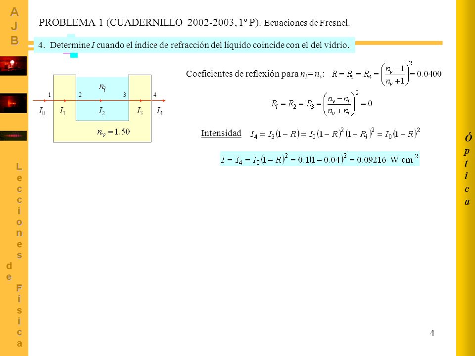 PROBLEMA 1 (CUADERNILLO 2002-2003, 1º P). Ecuaciones de Fresnel.