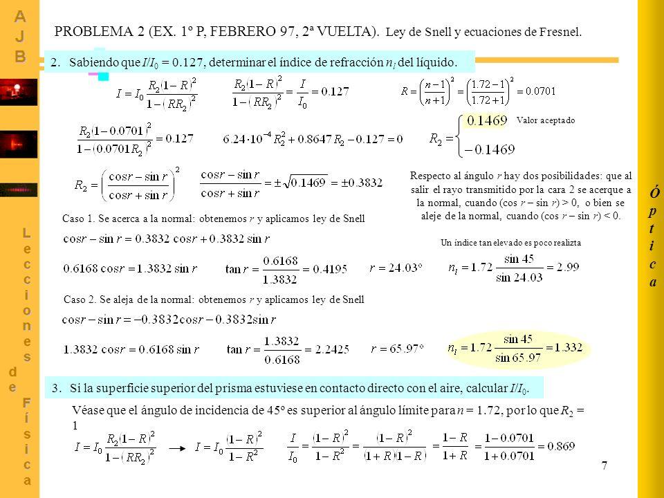 Óptica PROBLEMA 2 (EX. 1º P, FEBRERO 97, 2ª VUELTA). Ley de Snell y ecuaciones de Fresnel. 2.